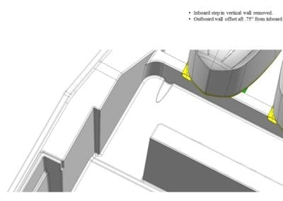 boat slide design